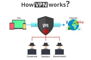 vpn for kodi, free vpn for kodi, best vpn for kodi,